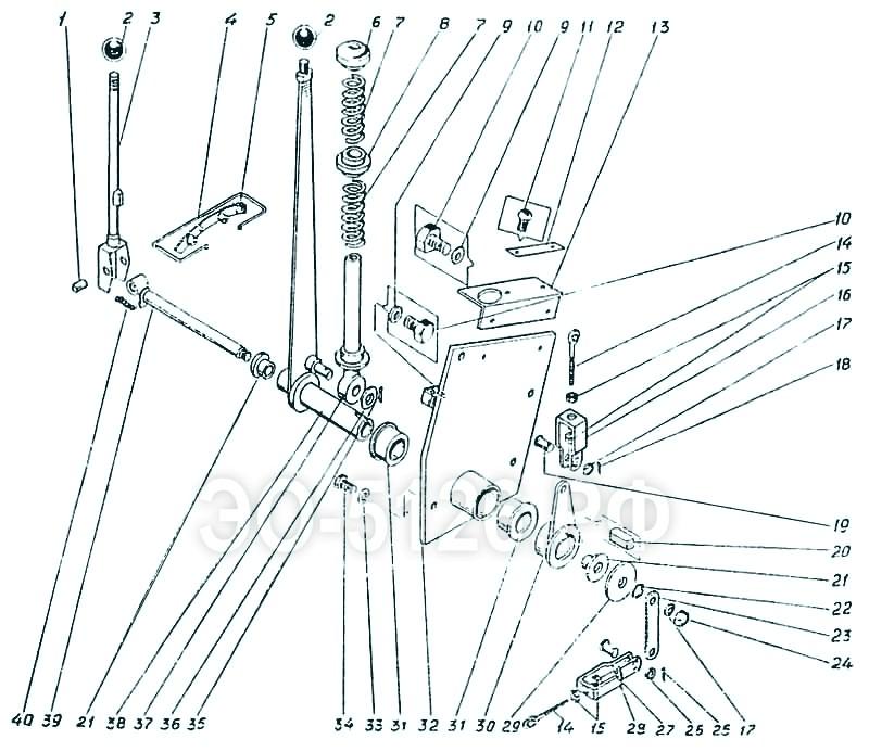 ЭО-5126 - Рычаги управления