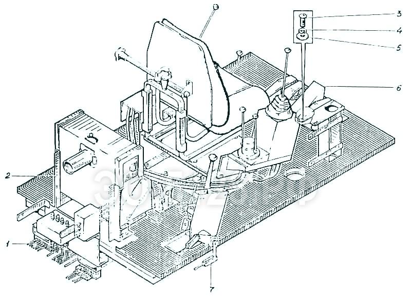 ЭО-5126 - Управление