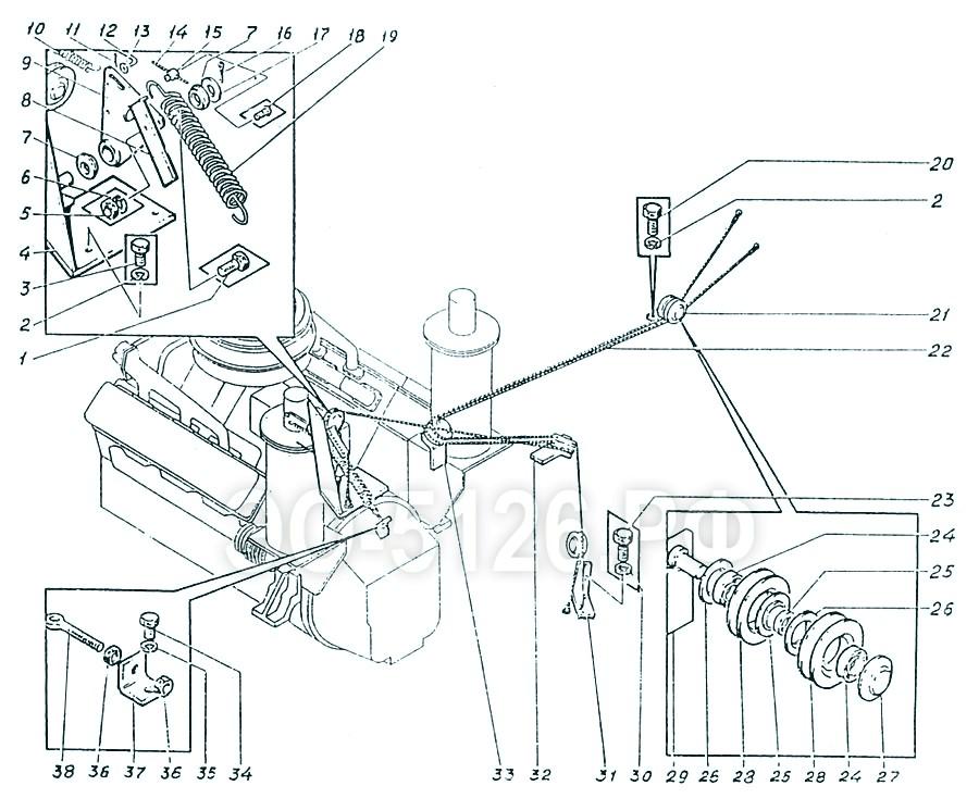 ЭО-5126 - Управление дизелем